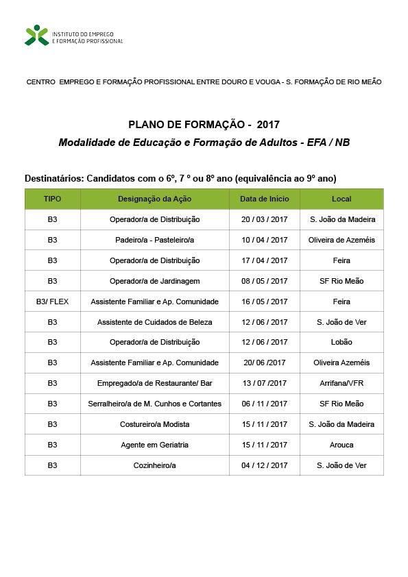 Cursos efa B3 para tirar o 9º ano de escolaridade – Feira, Arrifana, Arouca, São João da Madeira e Oliveira de Azeméis