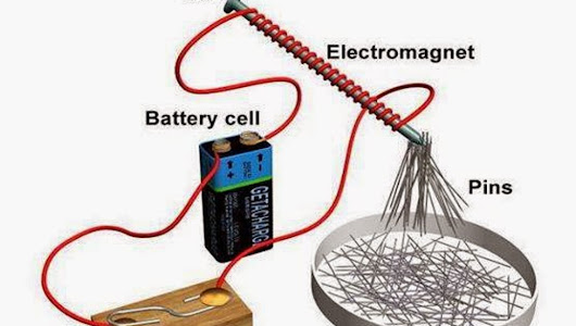 Make your own Electromagnet!!