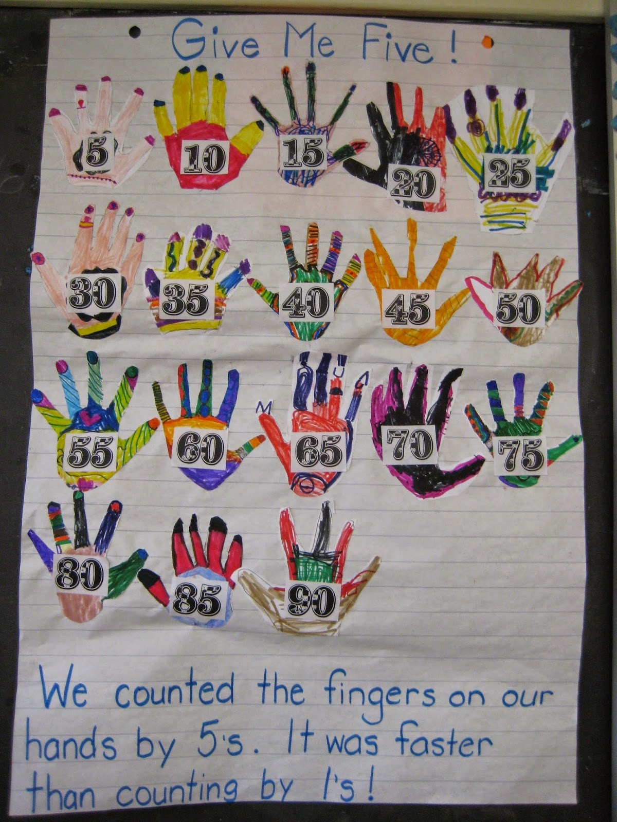 Ms Brown S Classroom Skip Counting