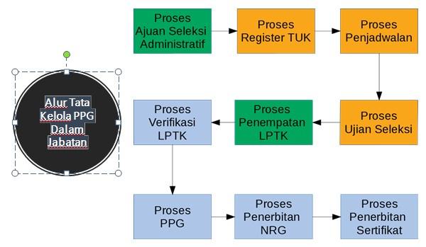 Ujian sertifikasi forex