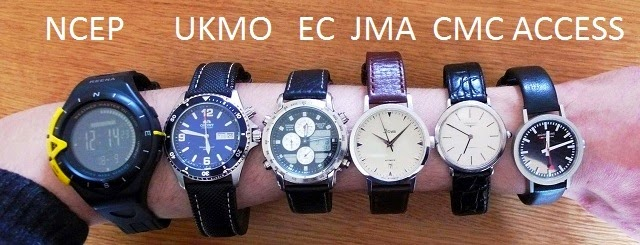 The man with many watches has a greater chance of having at least one watch with the correct time. In this case, meteorologists use numerical weather guidance from the National Center for Environmental Prediction (NCEP), the UK met office (UKMO) and others when creating their forecasts.