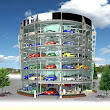 Need of Automated / Robotic Parking Systems In India