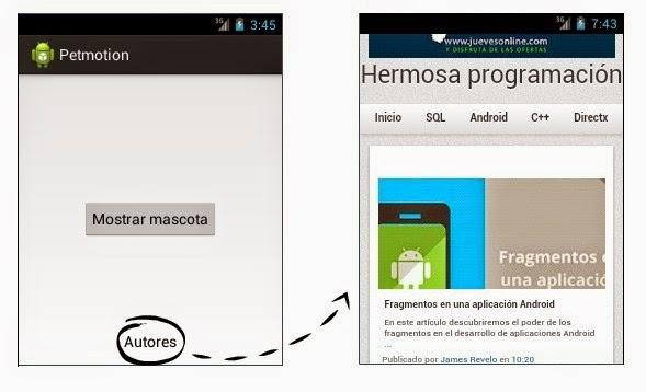 Iniciando el navegador de Android a través de un Intent