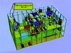 Soft Play | Arena Mandi Bola