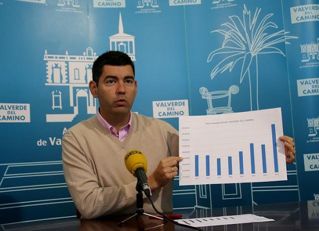 http://www.esvalverde.com/2018/05/datos-pfea-18-19.html