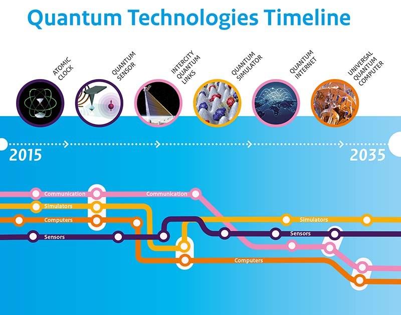 claes johnson  mathematics  science  quantum manifesto contradiction