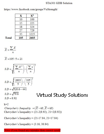 STA301 GDB NO 1 Solution idea by Muhammad Zubair: