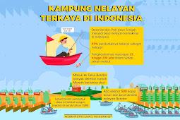 Desa Bendar Jadi Kampung Nelayan Terkaya di Indonesia