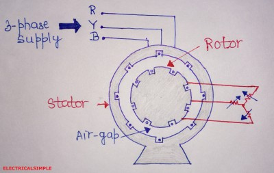 Three Phase Induction Motor Diagram Series Parallel Speaker Wiring Working Principle Of Electrical Simple