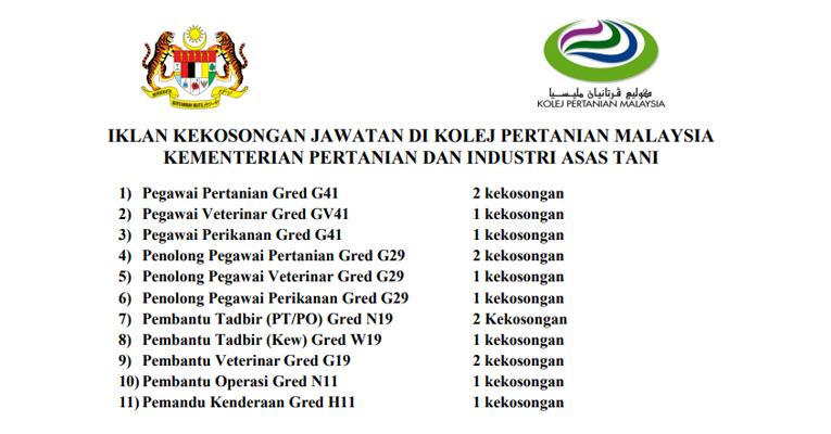 Jawatan Kosong di Kolej Pertanian Malaysia