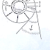 Proses Pembersihan Benda Tuang (pengecoran logam)