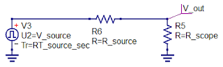 This schematic depicts a DUT's Thevenin source voltage and resistance connected to an oscilloscope termination