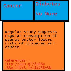 Diabetes-Cancer-Peanut-Butter