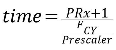 Generating Delay Using Timer1 and Proteus Simultation  | IbrahimLabs