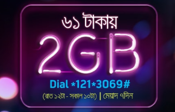 gp 2gb internet offer 2017