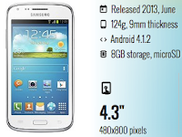 Samsung Galaxy Core I8260 PC Suite Download
