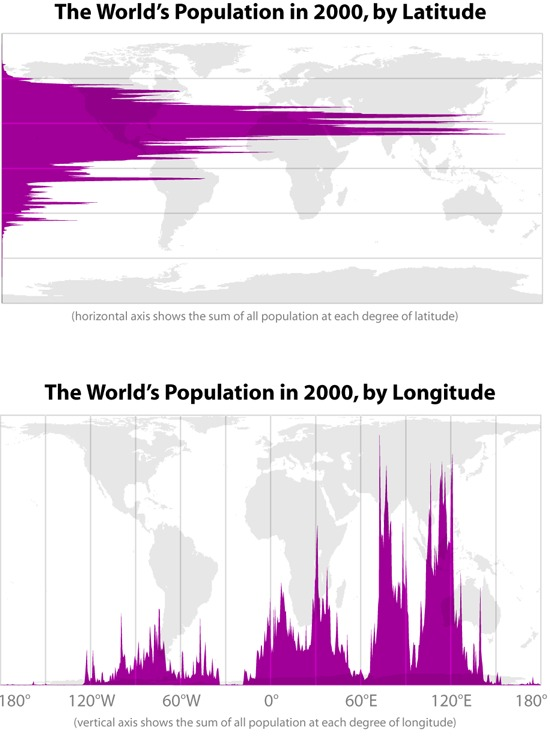 The World's population by latitude and longitude