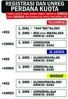 Seperti yang telah kita ketahui bersama bahwasannya dikala ini setiap pelanggan layanan sel Cara Unreg Registrasi Kartu Telkomsel, Indosat, XL, 3