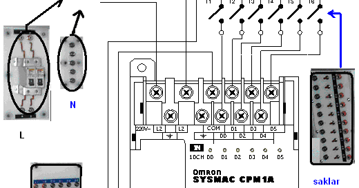 plc: Pengawatan PLC OMRON CPM1A-10 CDR