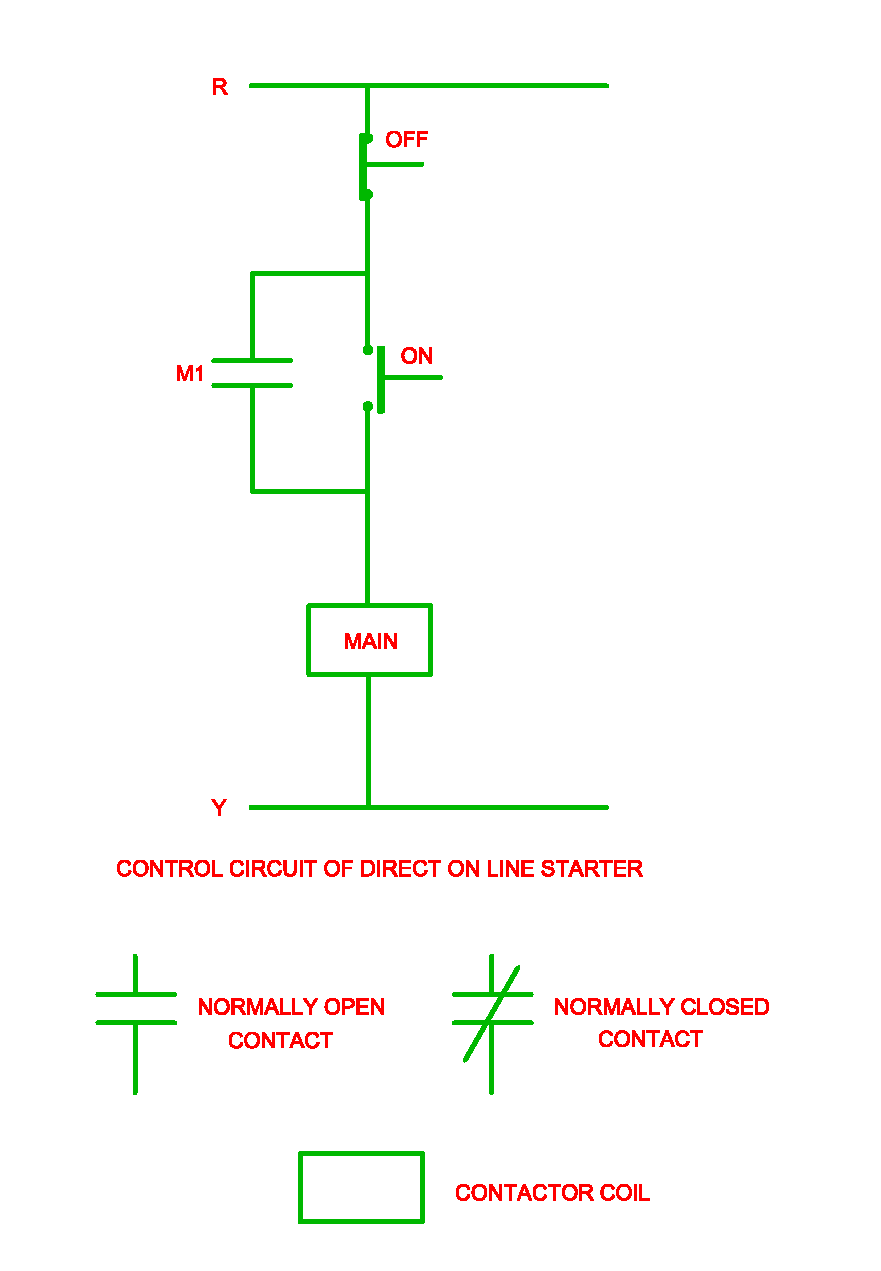 hight resolution of control circuit of direct on line starter