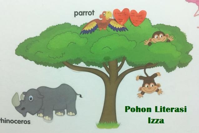 Pohon Literasi Izza