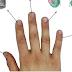 Fiecare deget este conectat cu două organe.Uite cum te vindeci în 5 minute