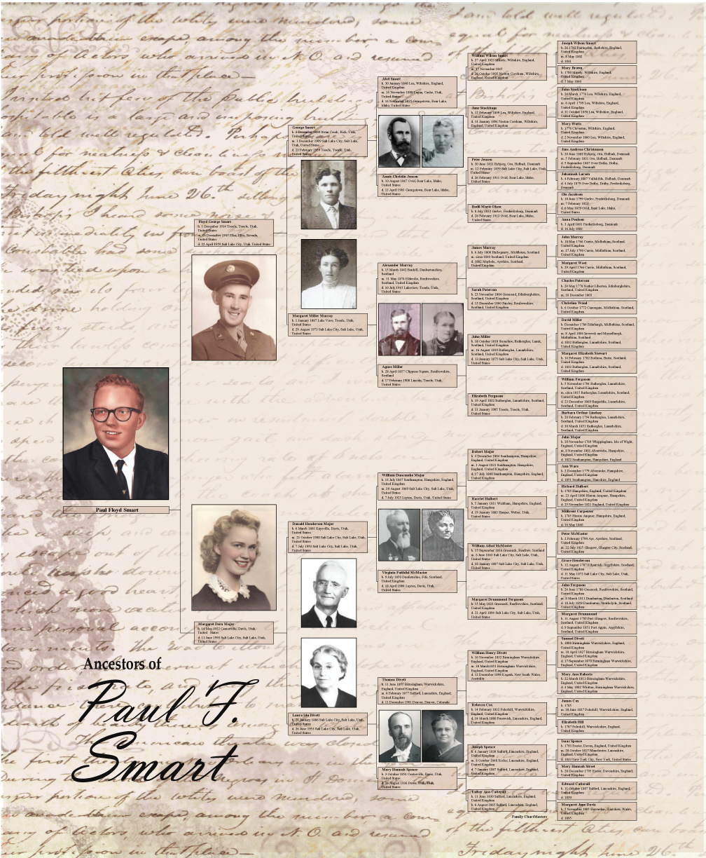 genealogy charts make unique and meaningful mothers day and fathers day gifts