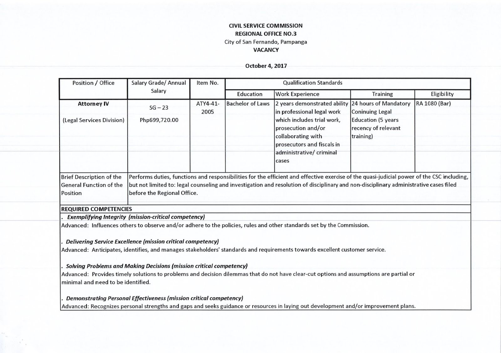 Civil Service Exam PH: List of Job Vacancies in Government