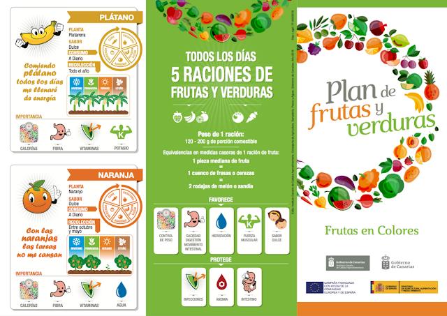 plan de frutas y verduras