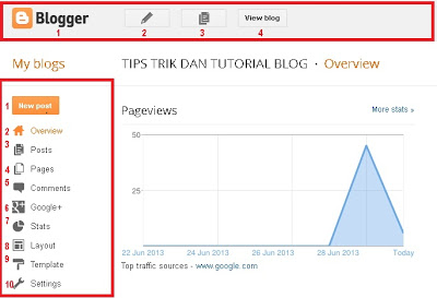 Gambar tampilan dan fungsi menu di dashboard blogspot terbaru