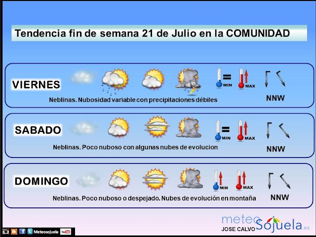 previsión tiempo meteo logroño larioja josecalvo meteosojuela