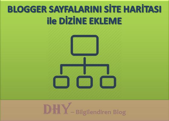 blogger sabit sayfalar için site haritası