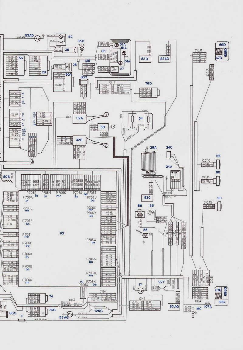 .: Peugeot 205 GTI 1984. Dossier Técnico detallado de