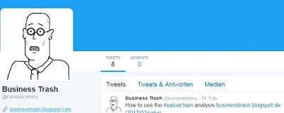 Zero followers on Twitter