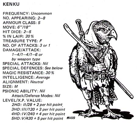 pathfancy unchained tengu
