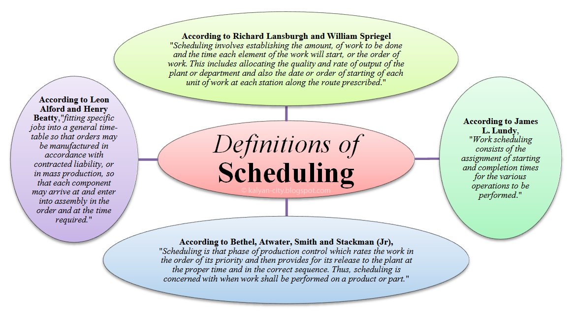 what is scheduling definition meaning