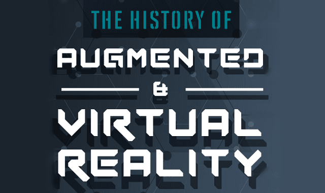 History of AR and VR