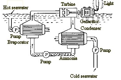 Whole House Water Filter Diagram Water Softener Diagram