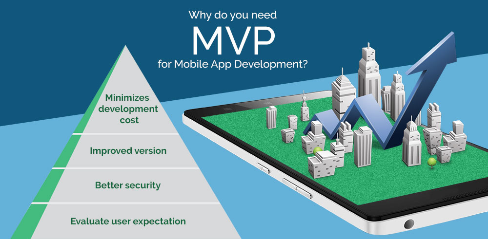 Why MVP is necessary for Mobile App Development