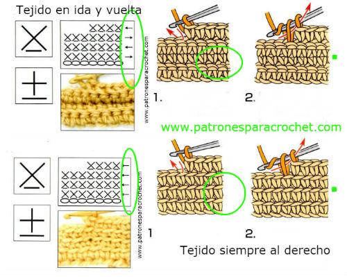 diagrama-medio-punto-tomado-por-detras