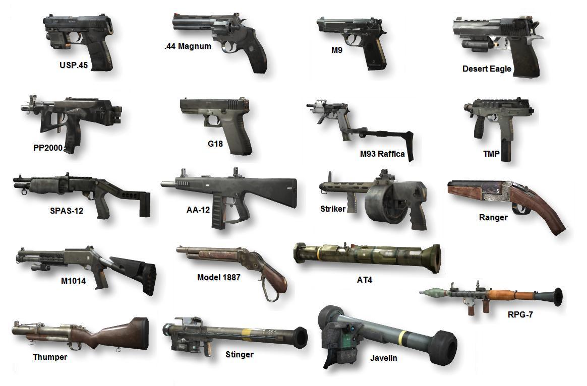 GUNS OF GAMES   WALLPAPERS OF GUNS   GUNS USED IN GAMES