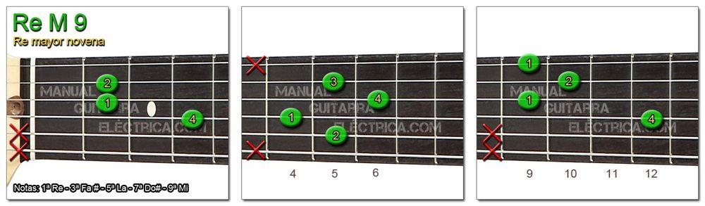 Acordes Guitarra Re mayor Novena - D M 9