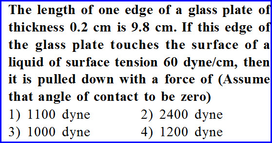 Surface Tension Problems with Solutions One IIT JEE and NEET Physics