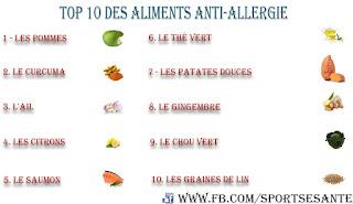 Top 10 des aliments Anti-Allergie