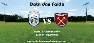Data dan Fakta Fantasy Premier League Huddersfield vs West Ham United Fantasi Manager Indonesia