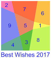 Area magic square design for 2017 seasonal greetings card, using approximate areas