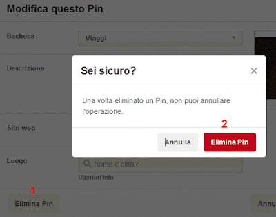Elimina PIN