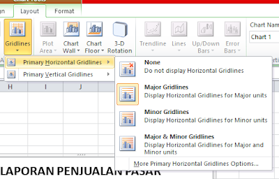 Memasang Gridlines Pada Grafik (Microsoft Excel), cara membuat gridlines pada grafik microsoft excel, panduan membuat gridlines, kegunaan gridlines, cara kerja gridlines, belajar komputer, belajar microsoft excel,