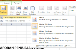 Cara Memasang Gridlines Pada Grafik di Microsoft Excel Dengan Mudah