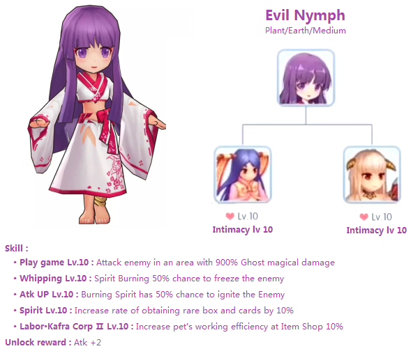 evil nymph pet ragnarok m eternal love